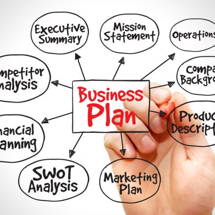The Most Important Part of the Business Plan – The Financial Model
